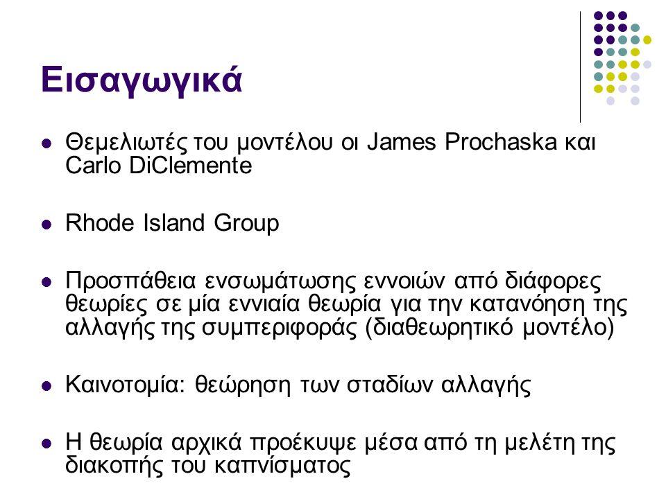 Εισαγωγικά Θεμελιωτές του μοντέλου οι James Prochaska και Carlo DiClemente Rhode Island Group Προσπάθεια ενσωμάτωσης εννοιών από διάφορες θεωρίες σε μ