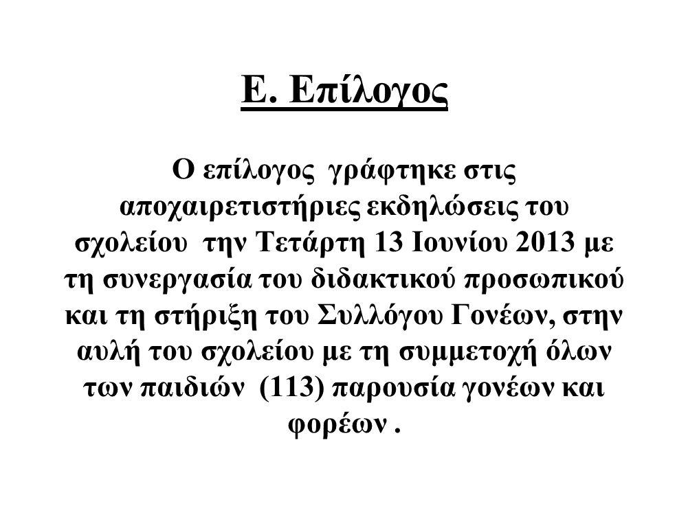 Ε. Επίλογος Ο επίλογος γράφτηκε στις αποχαιρετιστήριες εκδηλώσεις του σχολείου την Τετάρτη 13 Ιουνίου 2013 με τη συνεργασία του διδακτικού προσωπικού