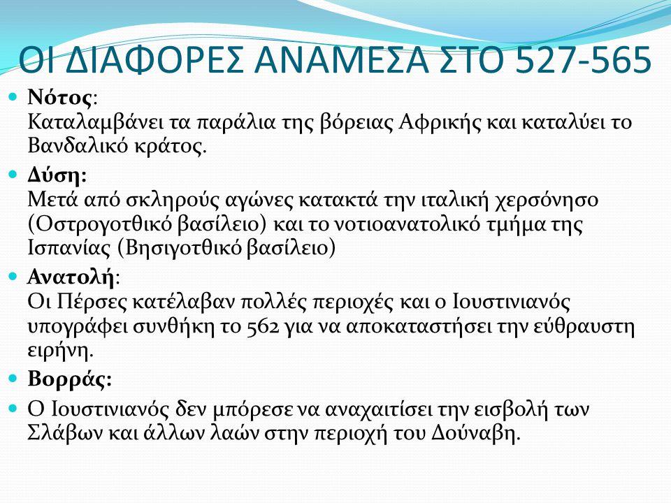 ΟΙ ΔΙΑΦΟΡΕΣ ΑΝΑΜΕΣΑ ΣΤΟ 527-565 Νότος: Καταλαμβάνει τα παράλια της βόρειας Αφρικής και καταλύει το Βανδαλικό κράτος. Δύση: Μετά από σκληρούς αγώνες κα