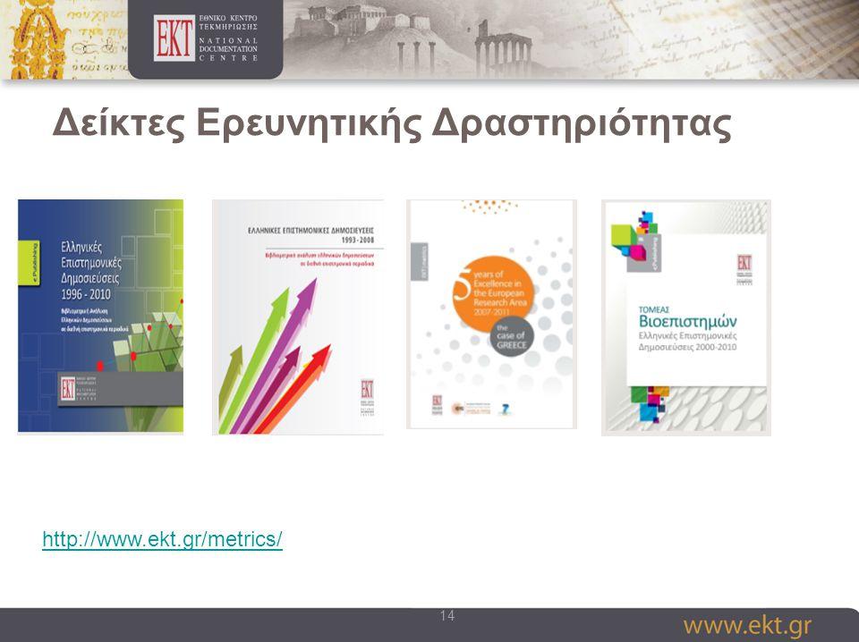 14 Δείκτες Ερευνητικής Δραστηριότητας http://www.ekt.gr/metrics/