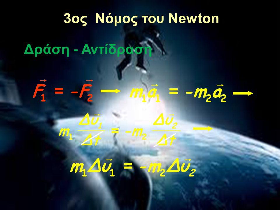 3ος Νόμος του Newton Δράση - Αντίδραση