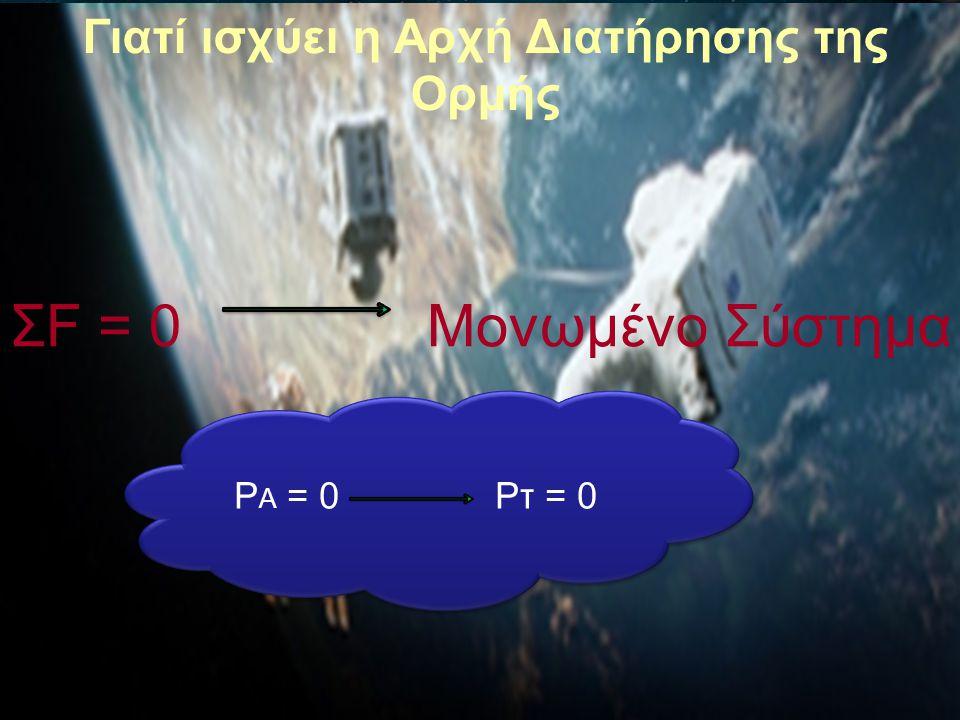 ΣF = 0 Μονωμένο Σύστημα Γιατί ισχύει η Αρχή Διατήρησης της Ορμής P A = 0 Ρτ = 0