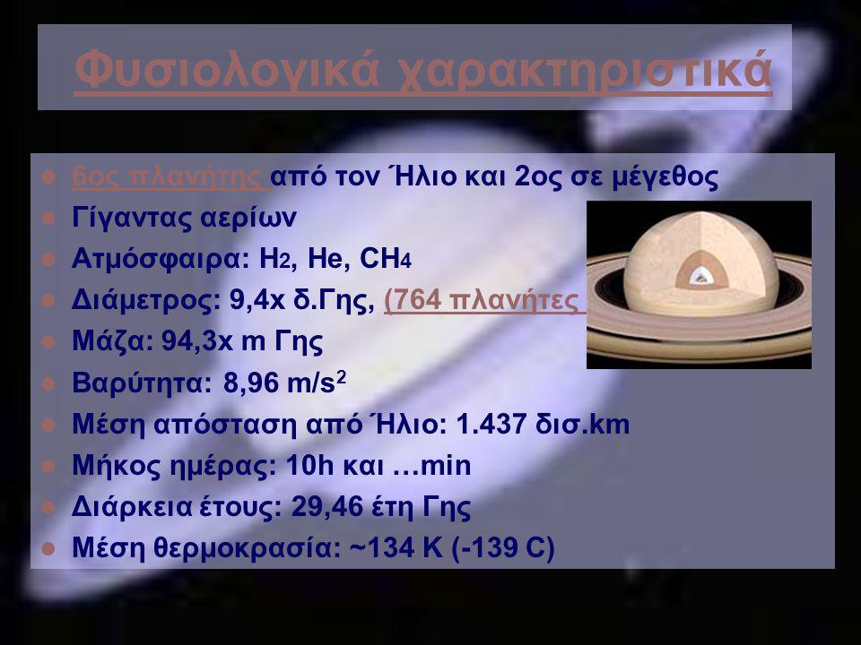 Φυσιολογικά χαρακτηριστικά 6ος πλανήτης από τον Ήλιο και 2ος σε μέγεθος 6ος πλανήτης Γίγαντας αερίων Ατμόσφαιρα: Η 2, He, CH 4 Διάμετρος: 9,4x δ.Γης, (764 πλανήτες Γη)(764 πλανήτες Γη) Μάζα: 94,3x m Γης Βαρύτητα: 8,96 m/s 2 Μέση απόσταση από Ήλιο: 1.437 δισ.km Μήκος ημέρας: 10h και …min Διάρκεια έτους: 29,46 έτη Γης Μέση θερμοκρασία: ~134 K (-139 C)