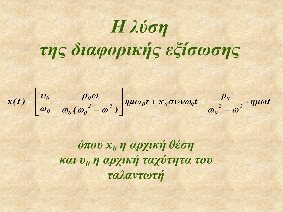 Η λύση της διαφορικής εξίσωσης όπου x 0 η αρχική θέση και υ 0 η αρχική ταχύτητα του ταλαντωτή