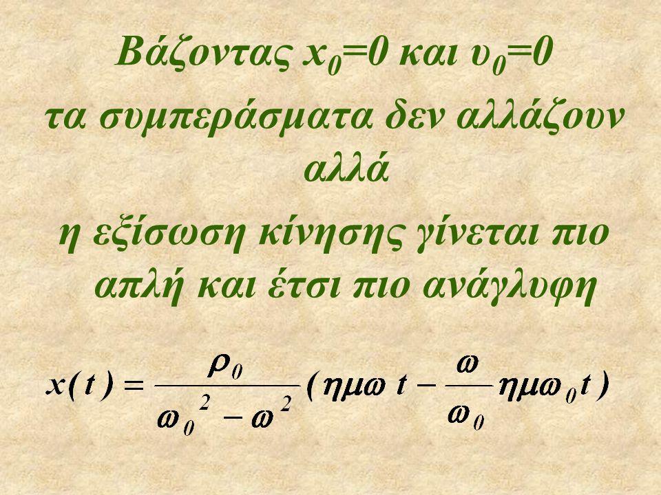 Βάζοντας x 0 =0 και υ 0 =0 τα συμπεράσματα δεν αλλάζουν αλλά η εξίσωση κίνησης γίνεται πιο απλή και έτσι πιο ανάγλυφη