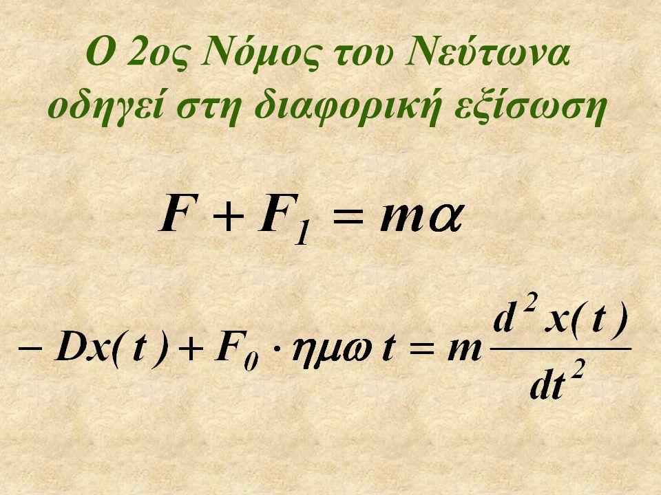 Ο 2ος Νόμος του Νεύτωνα οδηγεί στη διαφορική εξίσωση