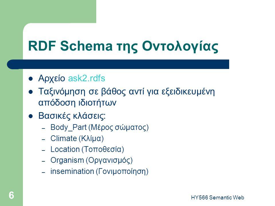 HY566 Semantic Web 6 RDF Schema της Οντολογίας Αρχείο ask2.rdfs Ταξινόμηση σε βάθος αντί για εξειδικευμένη απόδοση ιδιοτήτων Βασικές κλάσεις: – Body_Part (Μέρος σώματος) – Climate (Κλίμα) – Location (Τοποθεσία) – Organism (Οργανισμός) – insemination (Γονιμοποίηση)