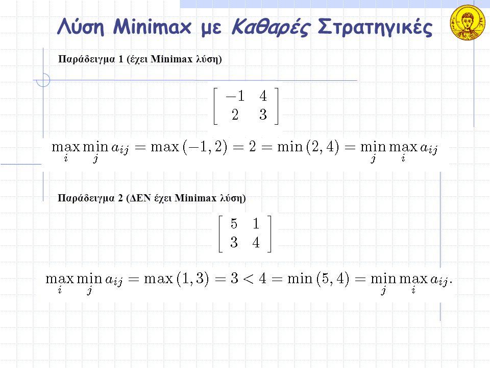 Λύση Minimax με Καθαρές Στρατηγικές Παράδειγμα 1 (έχει Minimax λύση) Παράδειγμα 2 (ΔΕΝ έχει Minimax λύση)
