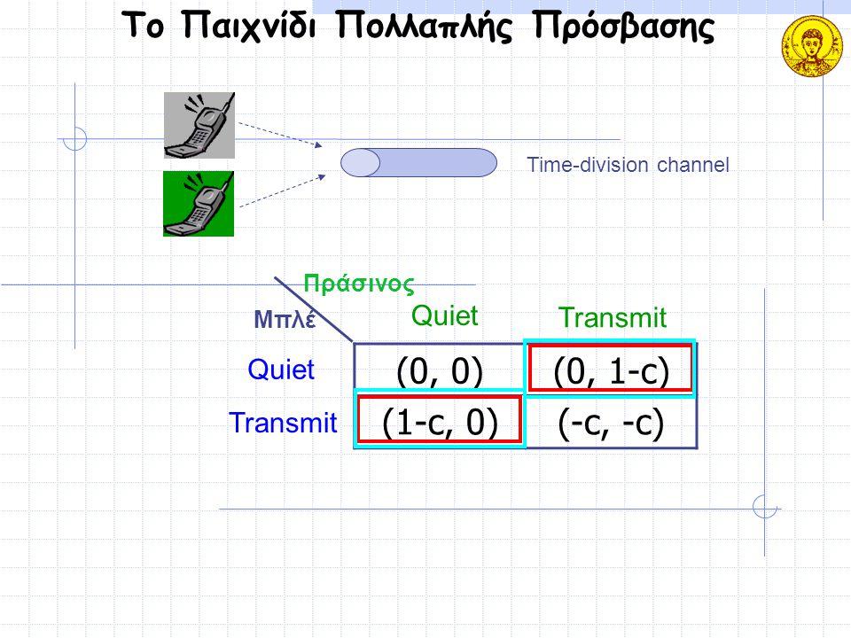Το Παιχνίδι Πολλαπλής Πρόσβασης (0, 0)(0, 1-c) (1-c, 0)(-c, -c) Μπλέ Πράσινος Quiet Transmit Quiet Transmit Time-division channel