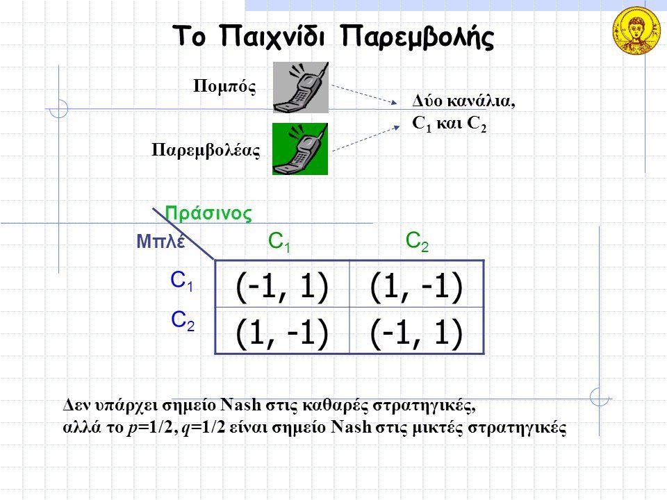 Το Παιχνίδι Παρεμβολής Δεν υπάρχει σημείο Nash στις καθαρές στρατηγικές, αλλά το p=1/2, q=1/2 είναι σημείο Nash στις μικτές στρατηγικές Δύο κανάλια, C