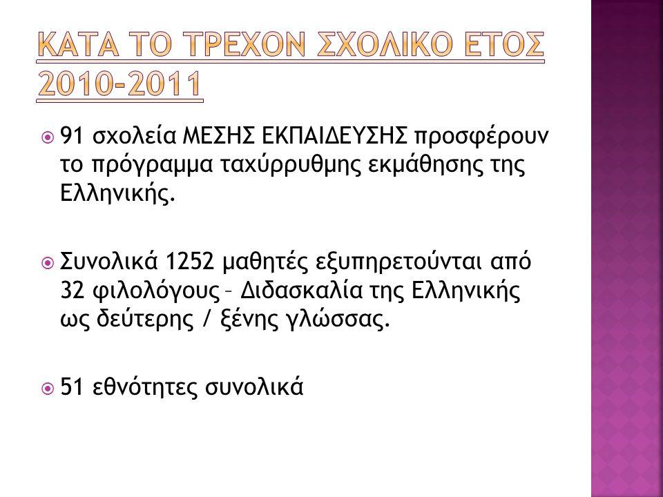  91 σχολεία ΜΕΣΗΣ ΕΚΠΑΙΔΕΥΣΗΣ προσφέρουν το πρόγραμμα ταχύρρυθμης εκμάθησης της Ελληνικής.