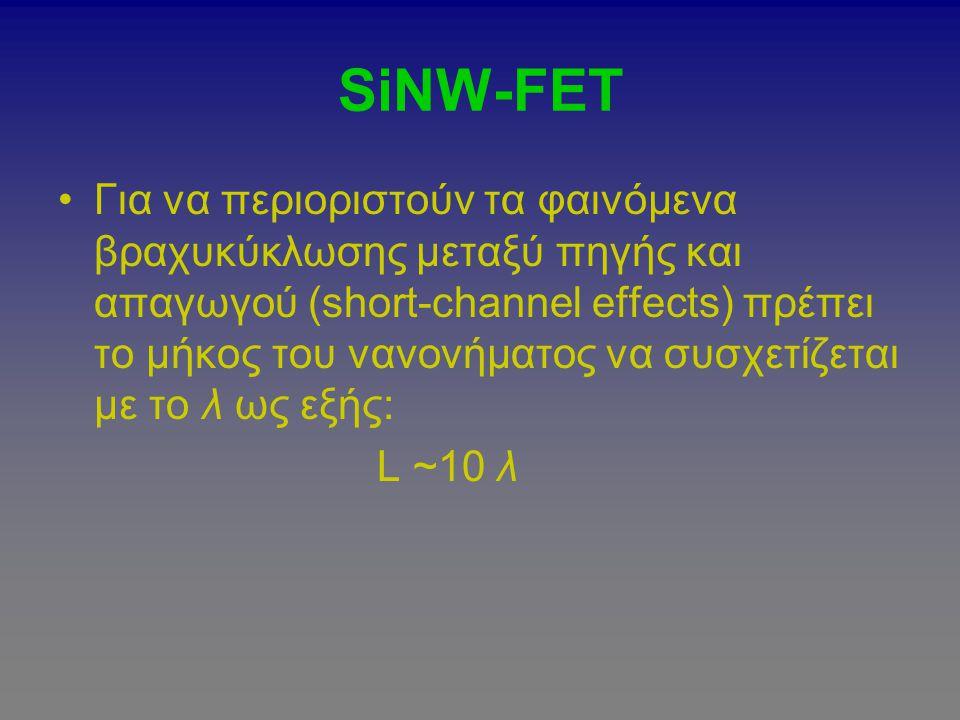 SiNW-FET Για να περιοριστούν τα φαινόμενα βραχυκύκλωσης μεταξύ πηγής και απαγωγού (short-channel effects) πρέπει το μήκος του νανονήματος να συσχετίζε