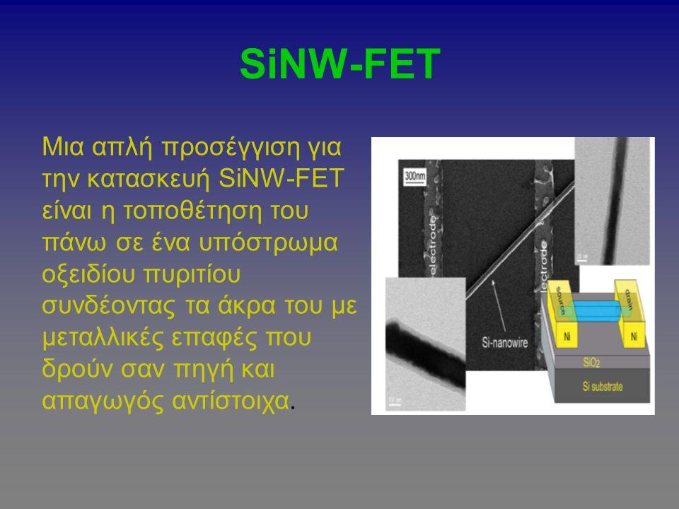 SiNW-FET Μια απλή προσέγγιση για την κατασκευή SiNW-FET είναι η τοποθέτηση του πάνω σε ένα υπόστρωμα οξειδίου πυριτίου συνδέοντας τα άκρα του με μεταλ