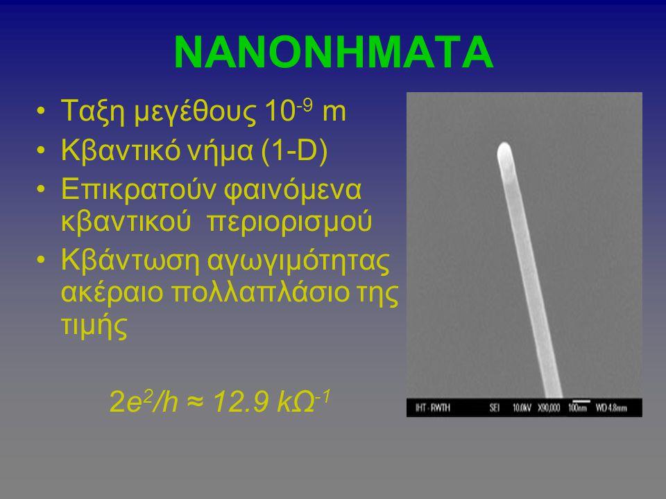 ΝANONHMATA Ταξη μεγέθους 10 -9 m Κβαντικό νήμα (1-D) Επικρατούν φαινόμενα κβαντικού περιορισμού Κβάντωση αγωγιμότητας ακέραιο πολλαπλάσιο της τιμής 2e