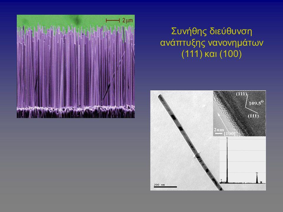 Συνήθης διεύθυνση ανάπτυξης νανονημάτων (111) και (100)