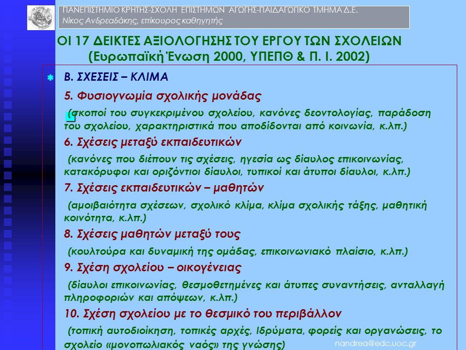 ΟΙ 17 ΔΕΙΚΤΕΣ ΑΞΙΟΛΟΓΗΣΗΣ ΤΟΥ ΕΡΓΟΥ ΤΩΝ ΣΧΟΛΕΙΩΝ (Ευρωπαϊκή Ένωση 2000, ΥΠΕΠΘ & Π.
