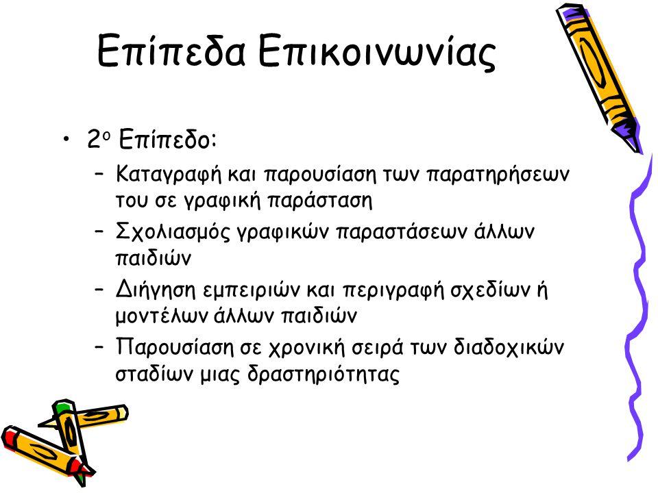 Επίπεδα Επικοινωνίας 2 ο Επίπεδο: –Καταγραφή και παρουσίαση των παρατηρήσεων του σε γραφική παράσταση –Σχολιασμός γραφικών παραστάσεων άλλων παιδιών –Διήγηση εμπειριών και περιγραφή σχεδίων ή μοντέλων άλλων παιδιών –Παρουσίαση σε χρονική σειρά των διαδοχικών σταδίων μιας δραστηριότητας