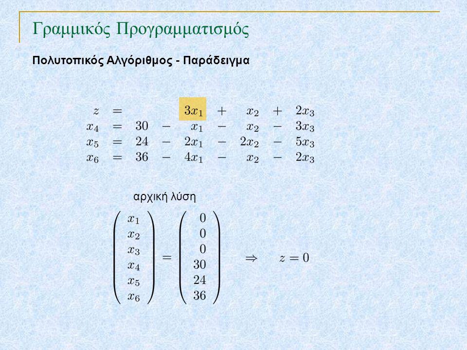 Γραμμικός Προγραμματισμός TexPoint fonts used in EMF.