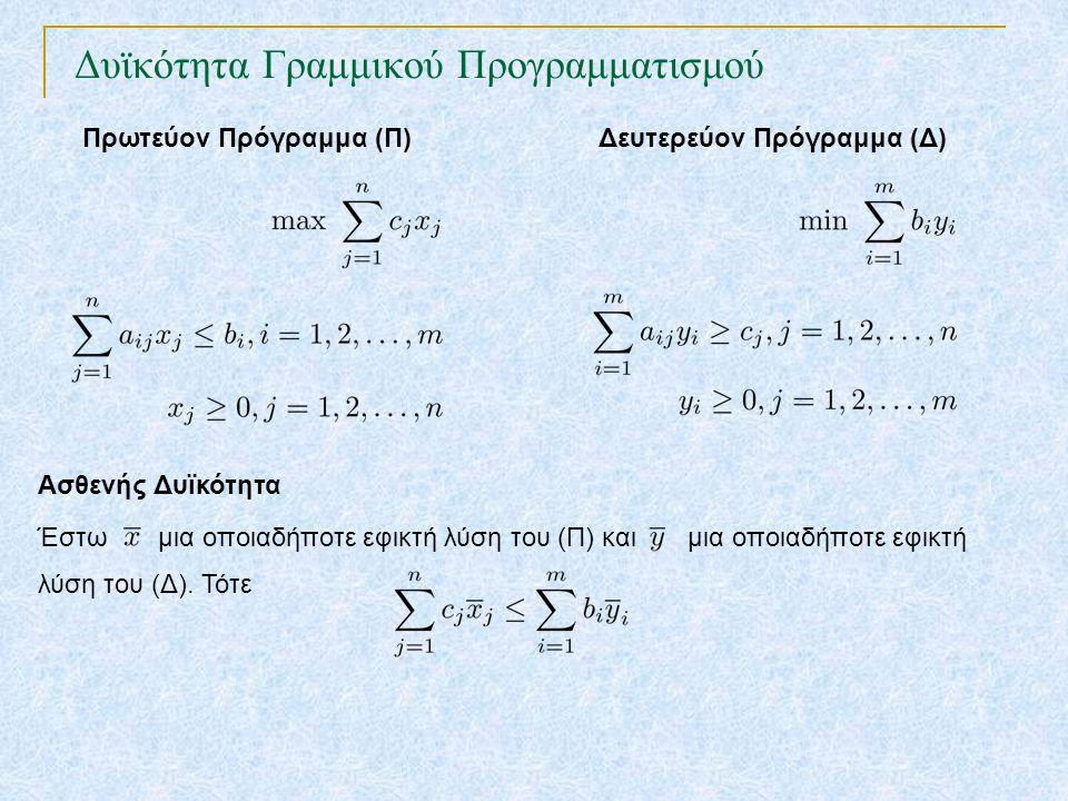 Δυϊκότητα Γραμμικού Προγραμματισμού TexPoint fonts used in EMF.