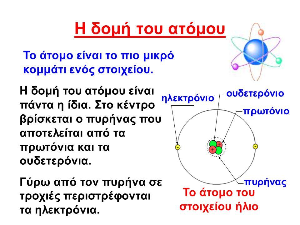 Η δομή του ατόμου Το άτομο του στοιχείου ήλιο ηλεκτρόνιο πρωτόνιο ουδετερόνιο πυρήνας Το άτομο είναι το πιο μικρό κομμάτι ενός στοιχείου. Η δομή του α