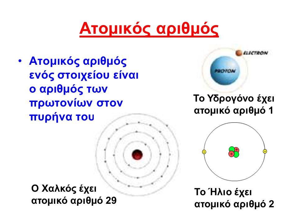 Ατομικός αριθμός Ατομικός αριθμός ενός στοιχείου είναι ο αριθμός των πρωτονίων στον πυρήνα του. Το Υδρογόνο έχει ατομικό αριθμό 1 Το Ήλιο έχει ατομικό