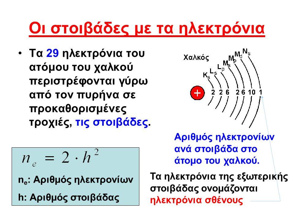 Οι στοιβάδες με τα ηλεκτρόνια Τα 29 ηλεκτρόνια του ατόμου του χαλκού περιστρέφονται γύρω από τον πυρήνα σε προκαθορισμένες τροχιές, τις στοιβάδες. n e