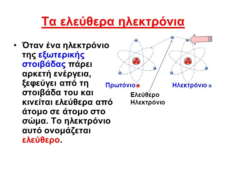 Τα ελεύθερα ηλεκτρόνια Όταν ένα ηλεκτρόνιο της εξωτερικής στοιβάδας πάρει αρκετή ενέργεια, ξεφεύγει από τη στοιβάδα του και κινείται ελεύθερα από άτομ