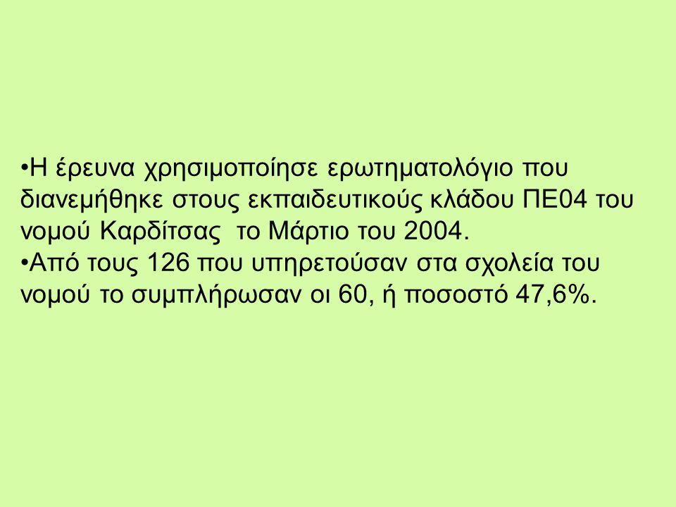 Η έρευνα χρησιμοποίησε ερωτηματολόγιο που διανεμήθηκε στους εκπαιδευτικούς κλάδου ΠΕ04 του νομού Καρδίτσας το Μάρτιο του 2004.