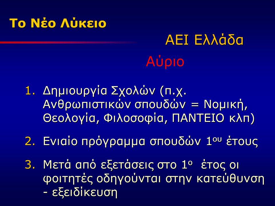 Το Νέο Λύκειο 1.Δημιουργία Σχολών (π.χ.