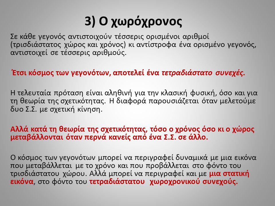 3) Ο χωρόχρονος Σε κάθε γεγονός αντιστοιχούν τέσσερις ορισμένοι αριθμοί (τρισδιάστατος χώρος και χρόνος) κι αντίστροφα ένα ορισμένο γεγονός, αντιστοιχ