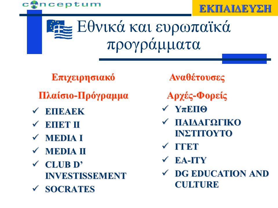 Εθνικά και ευρωπαϊκά προγράμματα ΕΠΕΑΕΚ ΕΠΕΑΕΚ ΕΠΕΤ II ΕΠΕΤ II MEDIA I MEDIA I MEDIA II MEDIA II CLUB D' INVESTISSEMENT CLUB D' INVESTISSEMENT SOCRATES SOCRATESΕΚΠΑΙΔΕΥΣΗΕπιχειρησιακό Πλαίσιο-Πρόγραμμα Αναθέτουσες Αρχές-Φορείς ΥπΕΠΘ ΥπΕΠΘ ΠΑΙΔΑΓΩΓΙΚΟ ΙΝΣΤΙΤΟΥΤΟ ΠΑΙΔΑΓΩΓΙΚΟ ΙΝΣΤΙΤΟΥΤΟ ΓΓΕΤ ΓΓΕΤ ΕΑ-ΙΤΥ ΕΑ-ΙΤΥ DG EDUCATION AND CULTURE DG EDUCATION AND CULTURE