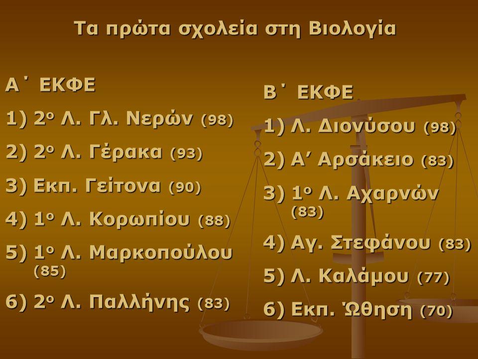 Α΄ ΕΚΦΕ 1)2 ο Λ. Γλ. Νερών (98) 2)2 ο Λ. Γέρακα (93) 3)Εκπ.