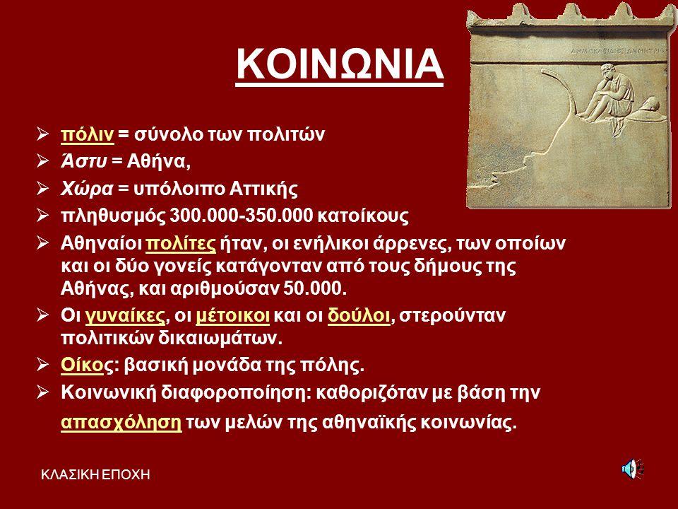 ΚΛΑΣΙΚΗ ΕΠΟΧΗ ΚΟΙΝΩΝΙΑ ππόλιν = σύνολο των πολιτών ΆΆστυ = Aθήνα, ΧΧώρα = υπόλοιπο Aττικής ππληθυσμός 300.000-350.000 κατοίκους ΑΑθηναίοι πολίτες ήταν, οι ενήλικοι άρρενες, των οποίων και οι δύο γονείς κατάγονταν από τους δήμους της Aθήνας, και αριθμούσαν 50.000.