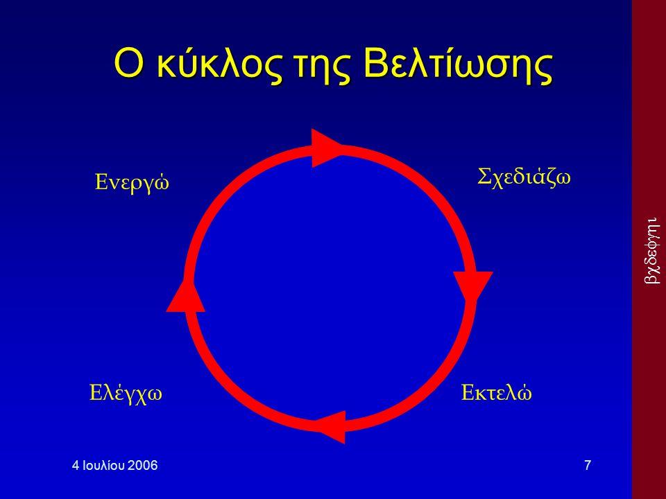  4 Ιουλίου 20067 Ο κύκλος της Βελτίωσης Σχεδιάζω ΕκτελώΕλέγχω Ενεργώ
