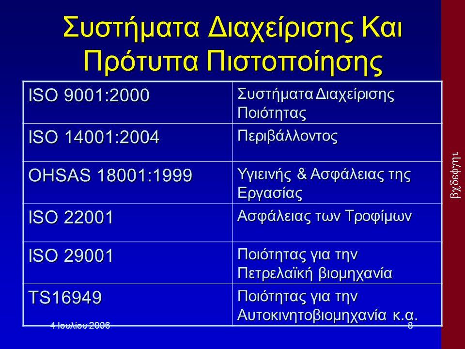  4 Ιουλίου 20068 Συστήματα Διαχείρισης Και Πρότυπα Πιστοποίησης ISO 9001:2000 Συστήματα Διαχείρισης Ποιότητας ISO 14001:2004 Περιβάλλοντος OHS