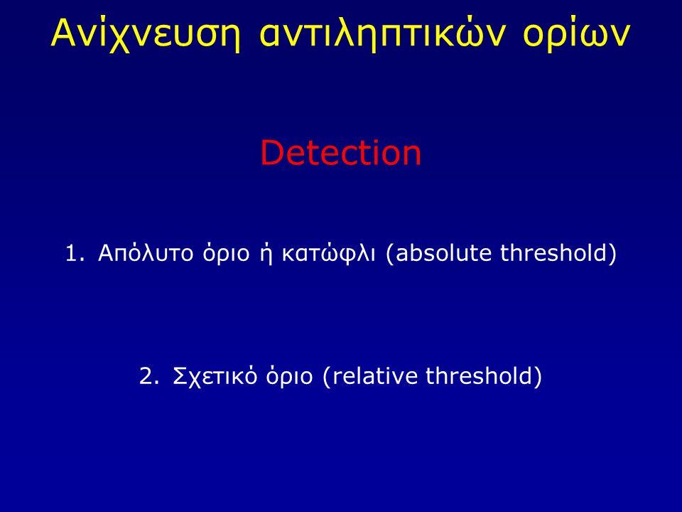 Ανίχνευση αντιληπτικών ορίων Detection 1.Απόλυτο όριο ή κατώφλι (absolute threshold) 2.Σχετικό όριο (relative threshold)