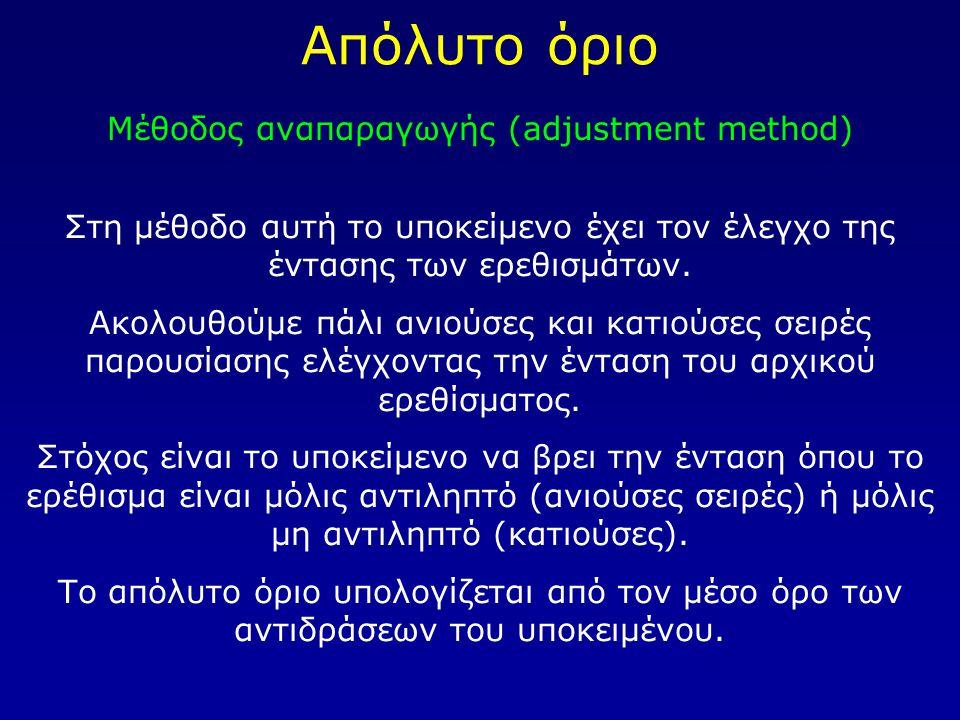 Απόλυτο όριο Μέθοδος αναπαραγωγής (adjustment method) Στη μέθοδο αυτή το υποκείμενο έχει τον έλεγχο της έντασης των ερεθισμάτων. Ακολουθούμε πάλι ανιο