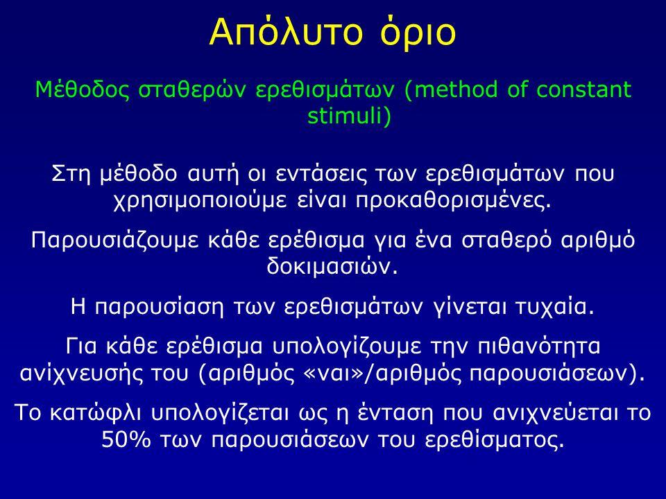 Απόλυτο όριο Μέθοδος σταθερών ερεθισμάτων (method of constant stimuli) Στη μέθοδο αυτή οι εντάσεις των ερεθισμάτων που χρησιμοποιούμε είναι προκαθορισ