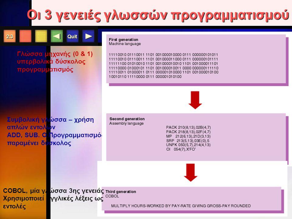 Quit 2.2 Γενειές Γλωσσών Προγραμματισμού 14 of 22