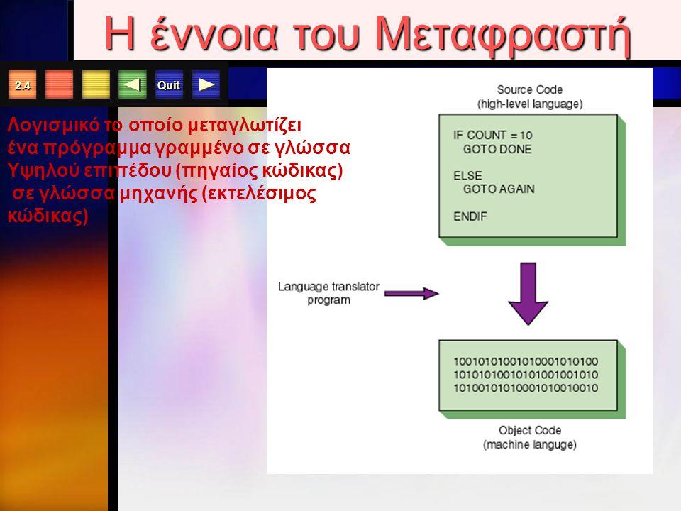 Quit 2.4 Η έννοια του Μεταφραστή Λογισμικό το οποίο μεταγλωτίζει ένα πρόγραμμα γραμμένο σε γλώσσα Υψηλού επιπέδου (πηγαίος κώδικας) σε γλώσσα μηχανής (εκτελέσιμος κώδικας)
