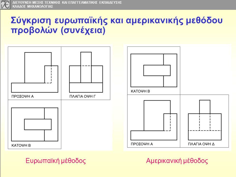 ΔΙΕΥΘΥΝΣΗ ΜΕΣΗΣ ΤΕΧΝΙΚΗΣ ΚΑΙ ΕΠΑΓΓΕΛΜΑΤΙΚΗΣ ΕΚΠΑΙΔΕΥΣΗΣ ΚΛΑΔΟΣ MΗΧΑΝΟΛΟΓΙΑΣ Σύγκριση ευρωπαϊκής και αμερικανικής μεθόδου προβολών (συνέχεια) Ευρωπαϊκή μέθοδοςΑμερικανική μέθοδος