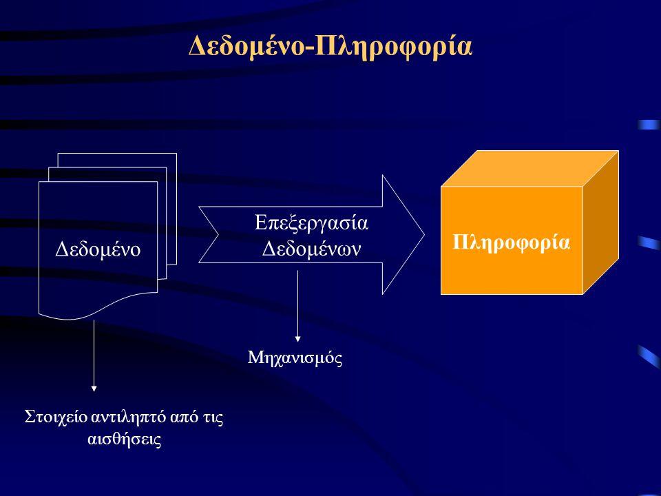 Δεδομένο-Πληροφορία Δεδομένο Επεξεργασία Δεδομένων Πληροφορία Στοιχείο αντιληπτό από τις αισθήσεις Μηχανισμός