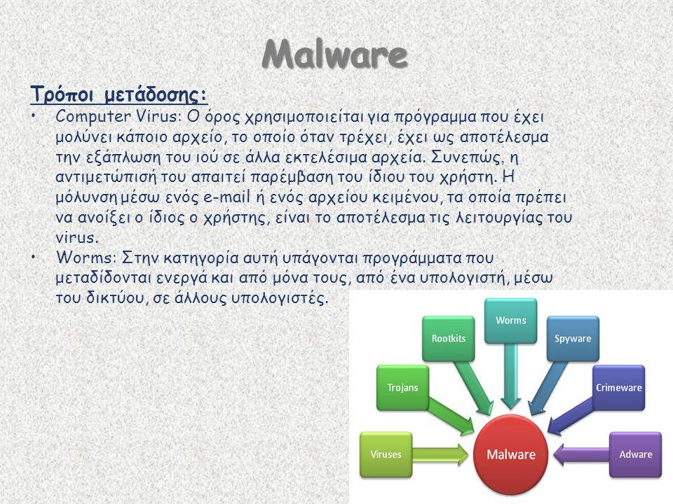Τρόποι μετάδοσης: Computer Virus: Ο όρος χρησιμοποιείται για πρόγραμμα που έχει μολύνει κάποιο αρχείο, το οποίο όταν τρέχει, έχει ως αποτέλεσμα την εξ