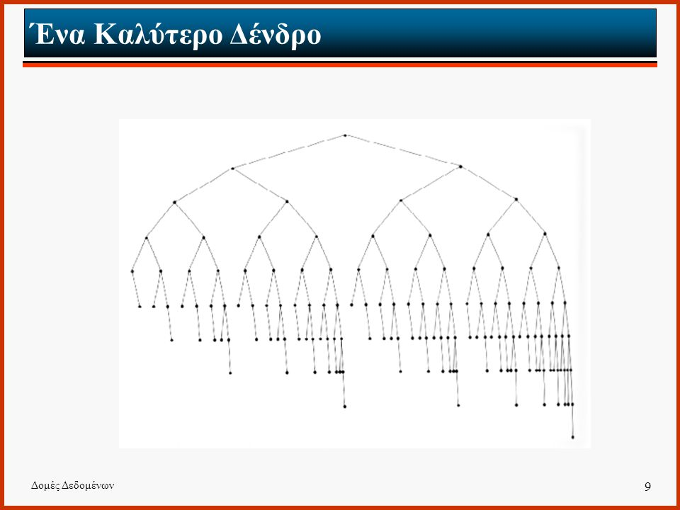 Δομές Δεδομένων 10 Ισοζυγισμένα Δένδρα Στόχος: Να μην αφήσουμε το ένα κλαδί του δένδρου να γίνει κατά πολύ μεγαλύτερο του άλλου.