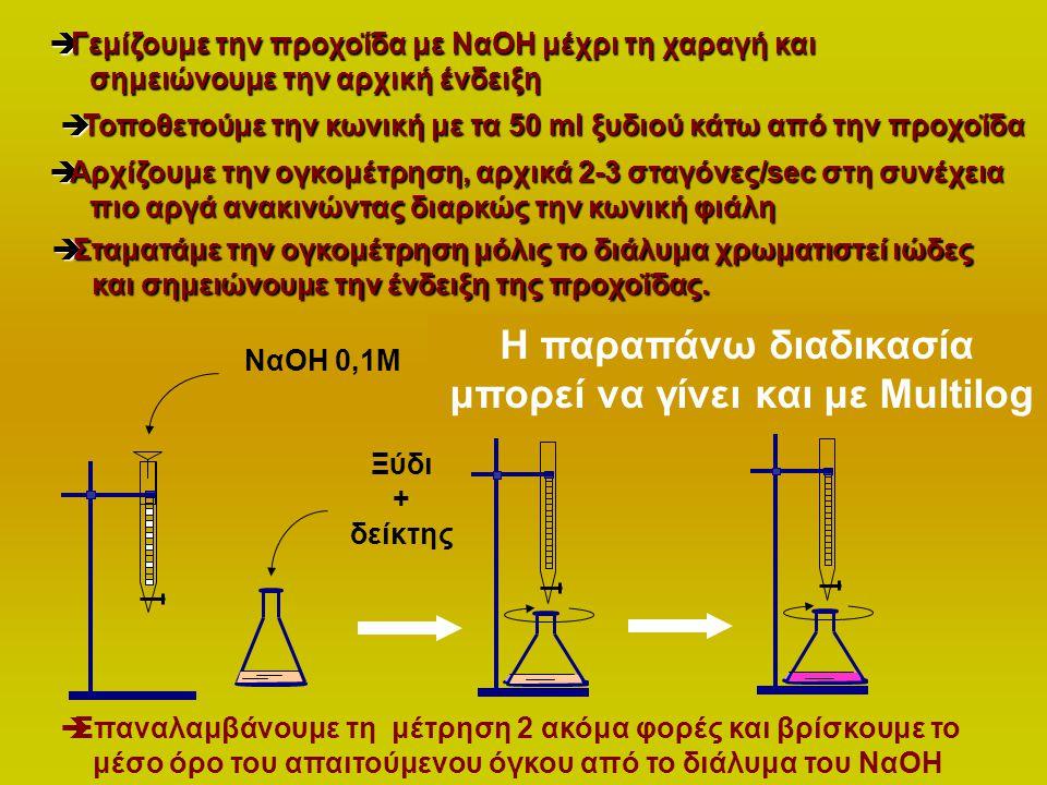 Ξύδι + δείκτης ΝαΟΗ 0,1Μ  Γεμίζουμε την προχοΐδα με ΝαΟΗ μέχρι τη χαραγή και σημειώνουμε την αρχική ένδειξη σημειώνουμε την αρχική ένδειξη  Τοποθετο