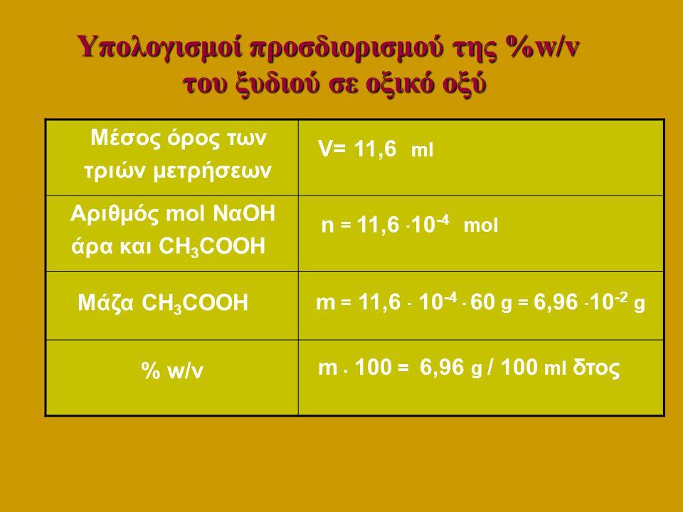 Υπολογισμοί προσδιορισμού της %w/v του ξυδιού σε οξικό οξύ του ξυδιού σε οξικό οξύ Μέσος όρος των τριών μετρήσεων V= 11,6 ml Αριθμός mol NαΟΗ άρα και