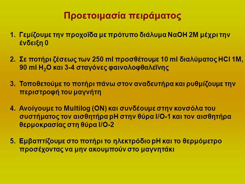 HCl 1M NaOH 1M ΔΙΑΤΑΞΗ ΜULTI-LOG