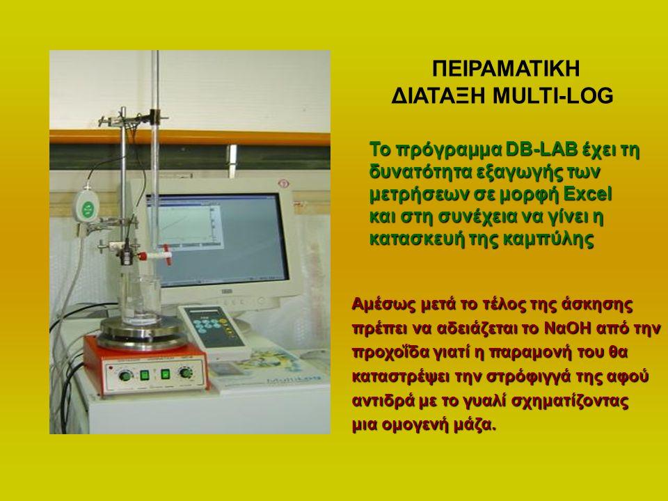 Πειραματική διαδικασία  Ανοίγουμε τη στρόφιγγα της προχοΐδας ώστε να έχουμε γρήγορη ροή των σταγόνων και η ογκομέτρηση να έχει ολοκληρωθεί σε χρόνο 200 sec.