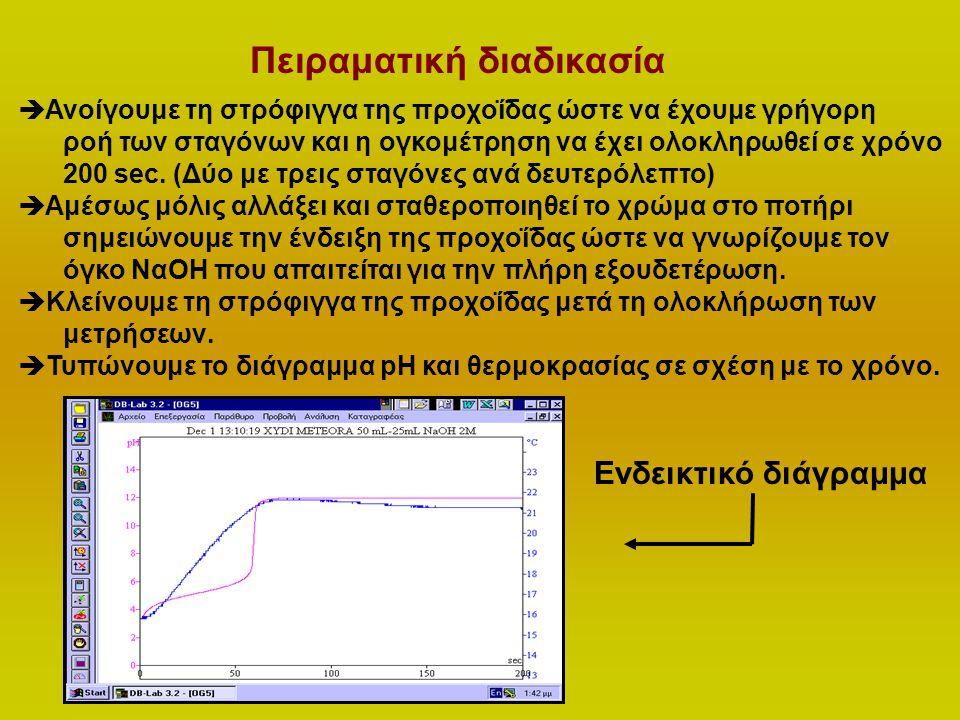 Προσδιορισμός της περιεκτικότητας του ξυδιού σε οξικό (αιθανικό) οξύ με την ογκομετρική μέθοδο.
