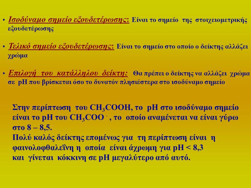 Όργανα - Αντιδραστήρια Όργανα - ΣυσκευέςΑντιδραστήρια - Υλικά Ογκομετρική φιάλη ή κύλινδρος των 250 ml Διάλυμα ΝαΟΗ 0,1 Μ Προχοΐδα των 50 ml με το κατάληλο στήριγμα Δείγμα ξυδιού του εμπορίου Σιφώνιο των 5 ml (βαθμονομημένο) Δείκτης φαινολοφθαλεΐνη Κωνική φιάλη των 250 ml Αν θέλουμε να κάνουμε αποχρωματισμό σε κόκκινο ξύδι, αυτό γίνεται αν πάρουμε 20 ml ξίδι και προσθέσουμε μισό κουταλάκι ζωικού άνθρακα.